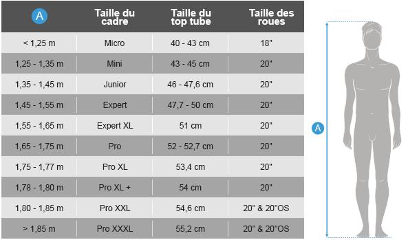 Choisir la taille de son BMX Race - BMX VDG